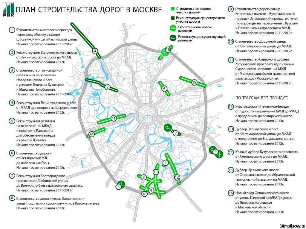 Расчетная карта visa electron продажа Сергиев Посад